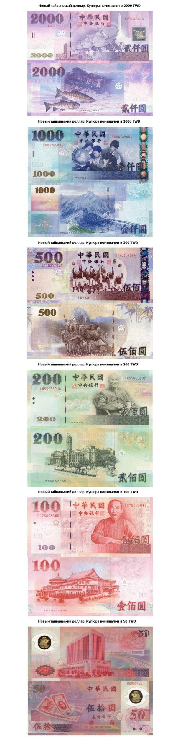 New Dollar Dollar. Vola any Taiwan